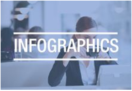 Infographics link building seo
